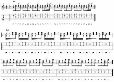 Analyse du rythme Reggae