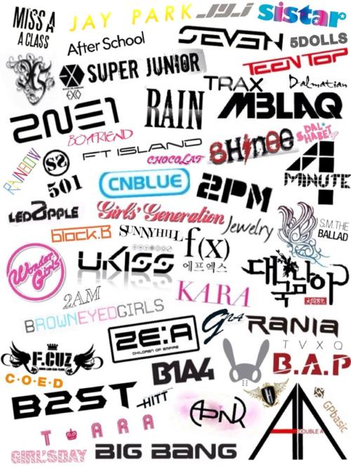Quel est ton groupe de K-Pop préféré ?