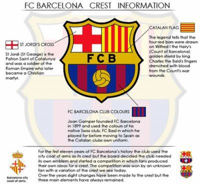 FC - Barcelona