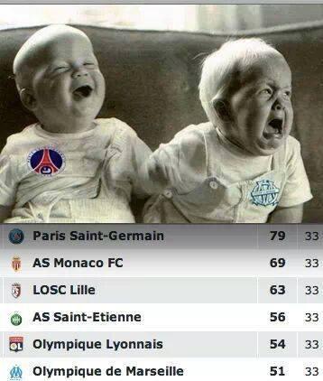 PSG vs OM