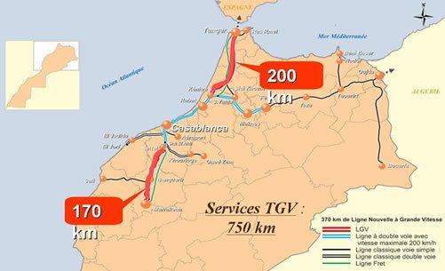 la ligne de TGV