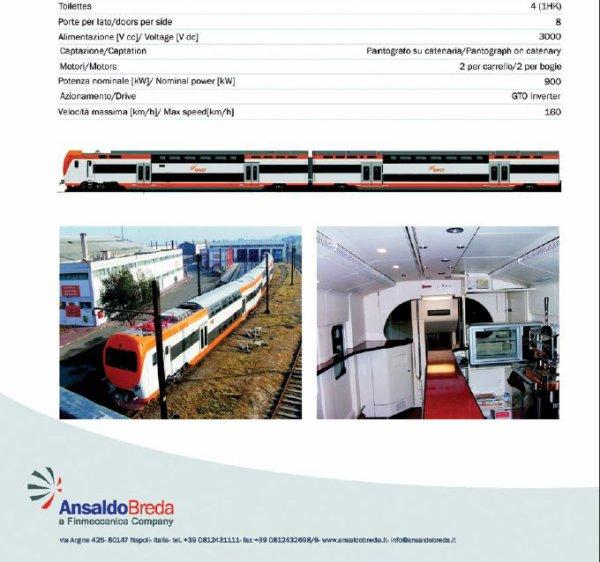 Infos Z2M Ansaldo Breda