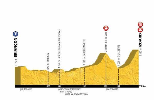 L'Etape du Tour, entre Briançon et le Col d'Izoard, aura lieu le dimanche 16 juillet 2017 !...