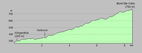 17 ème Montée du Mont Sainte Odile à la Marche Athlétique, à Klingenthal !...