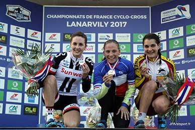 Championnats de France de Cyclo-Cross, à Lanarvily, dans le département du Finistère, en région Bretagne !...