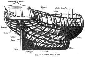 Charpentier de Marine