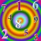 Importance Of Numbers In Your Life