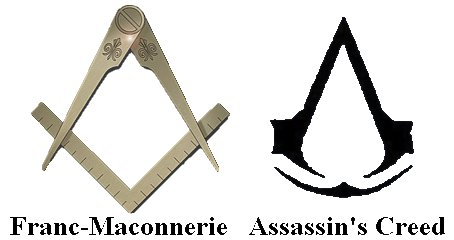 Les Bases d'Assassin's Creed
