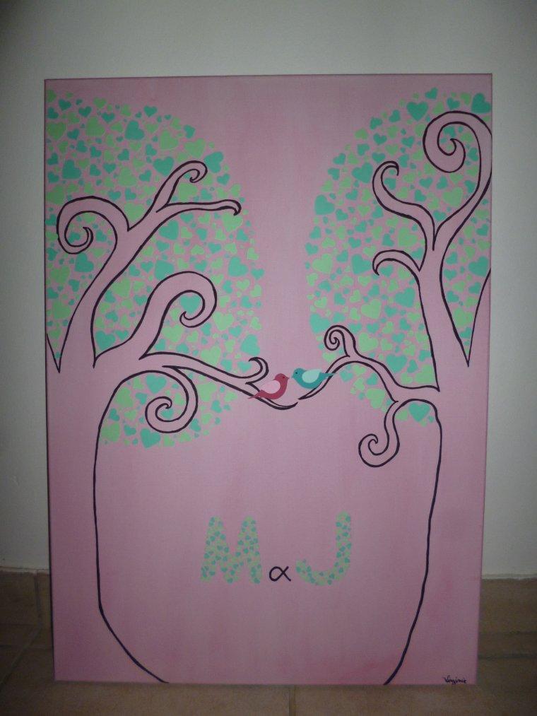 arbres à signature