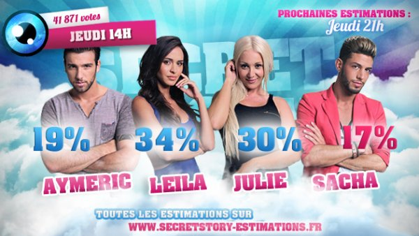 Estimations des 5èmes nominations : LEILA / JULIE / AYMERIC / SACHA