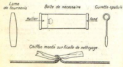 Boite à graisse du fusil Gras 1874