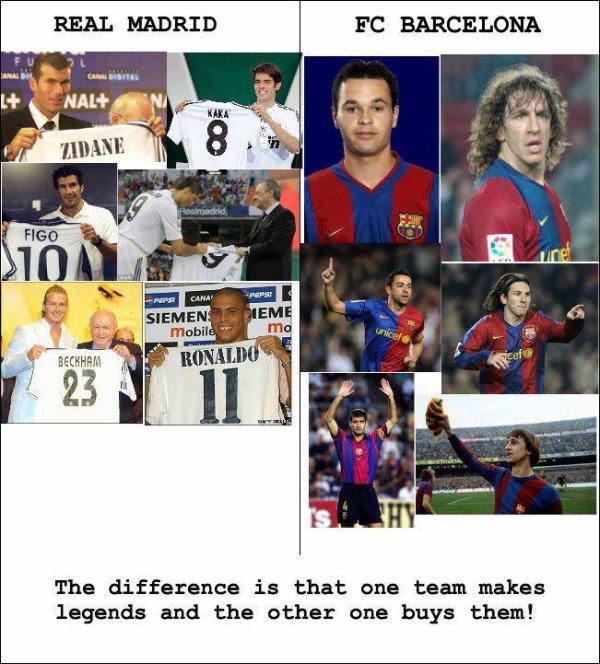 Le Barça et le Real