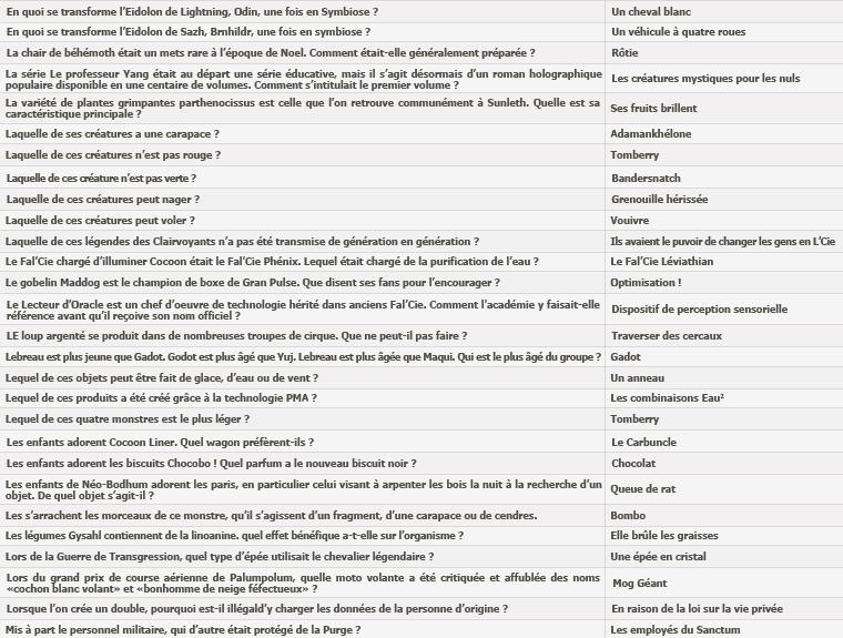Dossier : Le Quiz stupéfiant de Capitaine Enigme