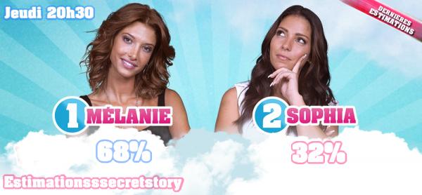 ESTIMATIONS -  Nomination N°2 : Mélanie / Sophia