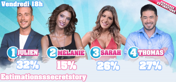 ESTIMATIONS -  Demi-Finale : Julien / Mélanie / Sarah / Thomas