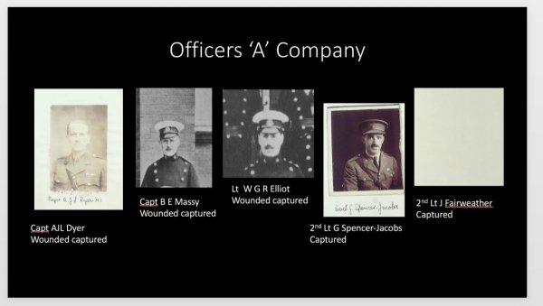 Officiers du Cheshire Cie A