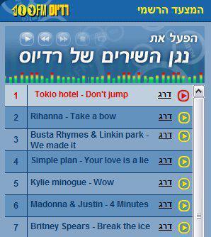 TH NUMÉRO 1 A UNE RADIO ISRAÉLIENNE