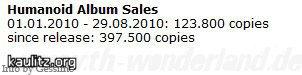 198ème des ventes d'album en 2010