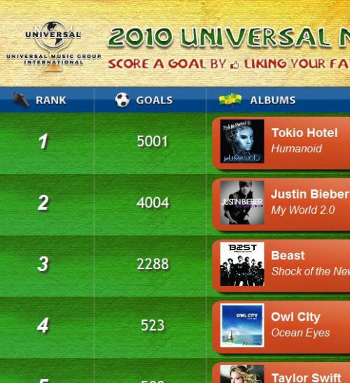 Hit du Top 2010 de Universal Music