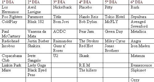 Calendrier prévisionnel pour les Rock In Rio 2011 - ATTENTION! Rien n'est confirmé ;-)