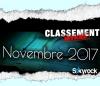 CLASSEMENT NOVEMBRE 2017