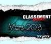 CLASSEMENT MARS 2018