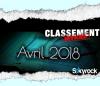 CLASSEMENT AVRIL 2018