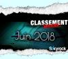 CLASSEMENT JUIN 2018