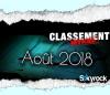 CLASSEMENT AOÛT 2018