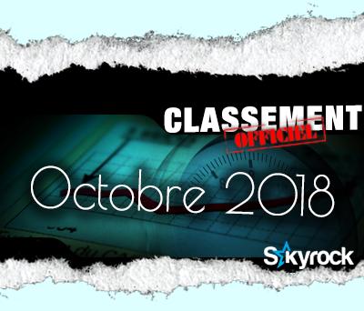 CLASSEMENT OCTOBRE 2018