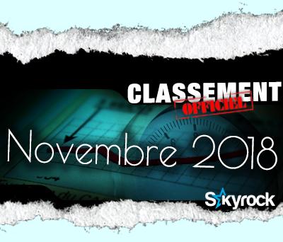CLASSEMENT NOVEMBRE 2018