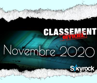 CLASSEMENT NOVEMBRE 2020