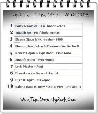 FITUES : ♥ Noizy ft. Gold AG - Cka i bonet Vetes ♥ - Java 193 - Data :26.05.2013