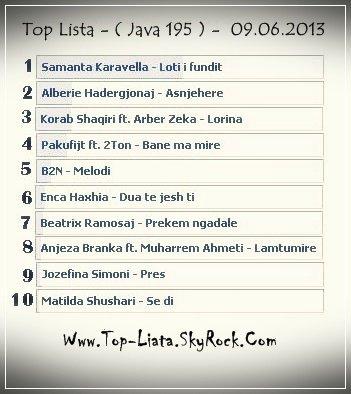FITUES : ♥ Samanta Karavello - Loti I Fundit ♥ - Java 195 - Data :09.06.2013