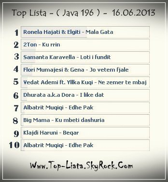 FITUES : ♥ Ronela Hajati & Elgiti - Mala Gata  ♥ - Java 196 - Data :16.06.2013