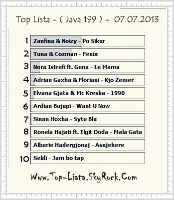 FITUES : ♥ Zanfina & Noizy - Po Sikur ♥ - Java 199 - Data : 07.07.2013