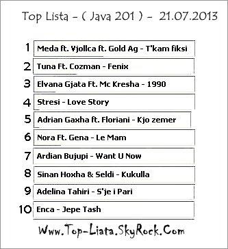 FITUES : ♥ Meda & Vjollca & Gold AG - Tlam Fiksim ♥ - Java 201 - Data : 21.07.2013