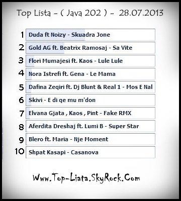 FITUES : ♥ Duda ft. Noizy - Skuadra Jone ♥ - Java 202 - Data : 28.07.2013