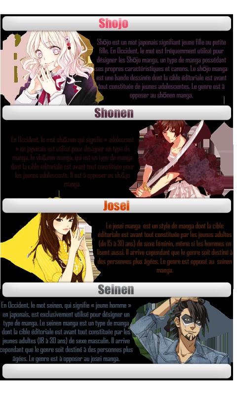 pour ne plus se tromper voici les types de manga