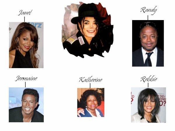 La famille Jackson