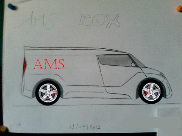 AMS Box