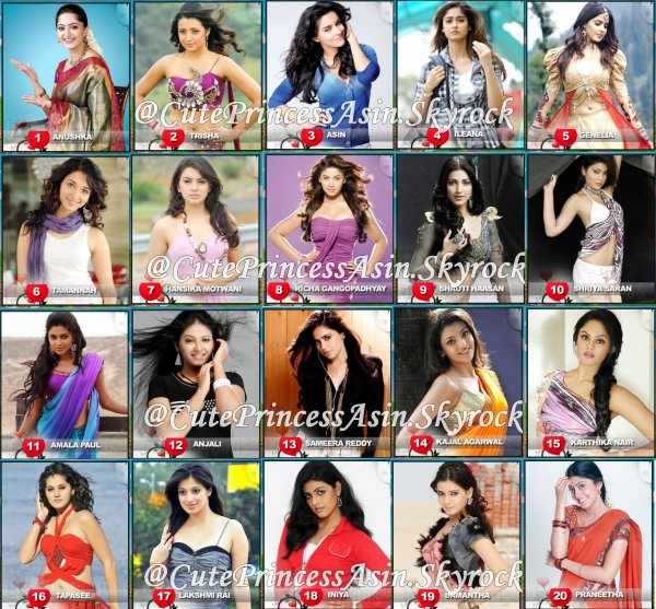 TOP 20 ACTRESS IN TAMIL CINEMA 2011