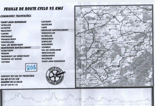 """Sort. Ext : St Jean Rohrbach 26/04/15 """"le circuit"""""""