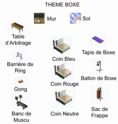 liste de meuble boxe animal crossing wild world. Black Bedroom Furniture Sets. Home Design Ideas