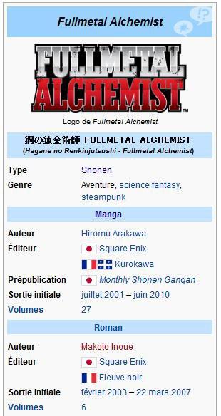 Fullmetal Alchemist et la science!