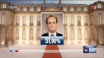 Nouveau président