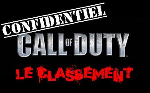 Classement des Call Of duty