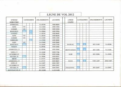 saison 2012 ligne de vol