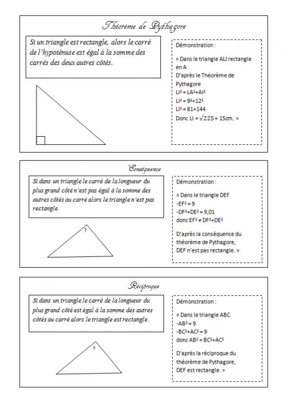 Mathématiques : Pythagore