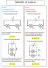 Physique-chimie : Intensité et tension